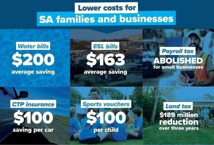 Reducing your cost of living